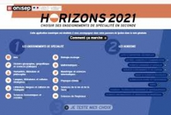 Site horizons 2021 Découvrir les associations de spécialités pour la première puis la terminale. http://www.horizons2021.fr/
